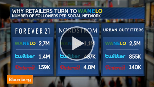 Wanelo press video bloomberg3
